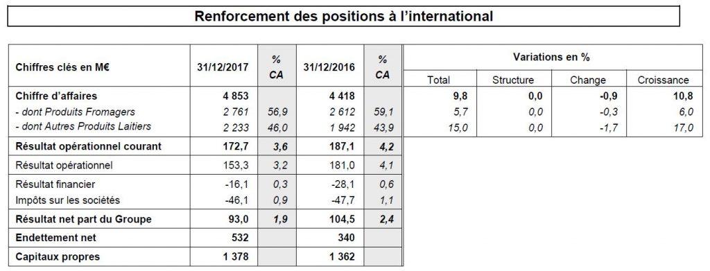 Comptes annuels 2017 tab